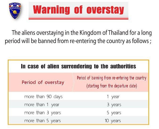 overstay tourist visa thailand thai tourist visa overstay